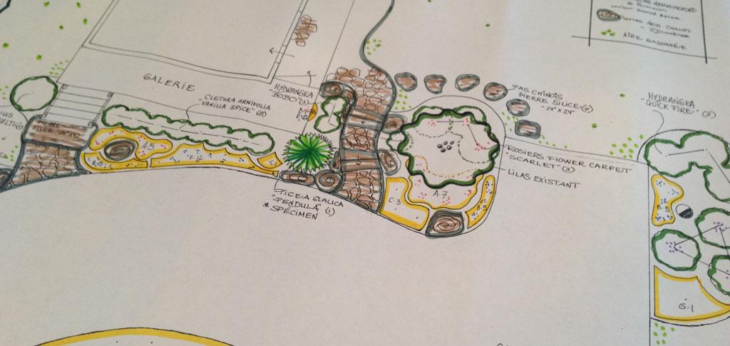 Esquisse d'un plan d'aménagement paysager